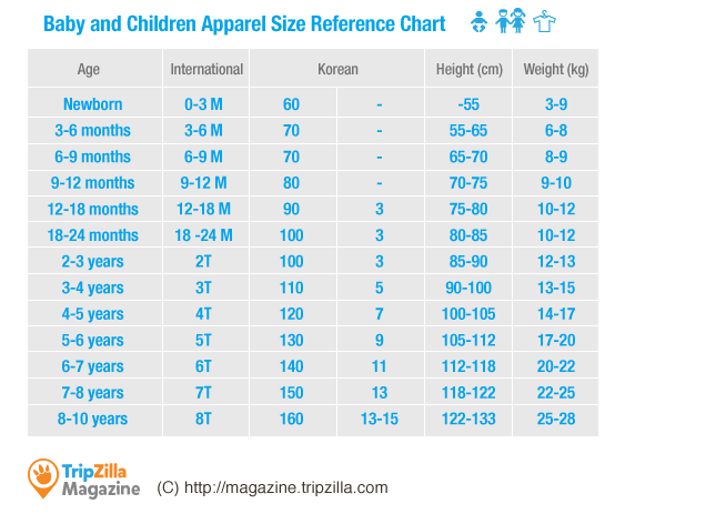 Korean Baby Clothes Size Chart